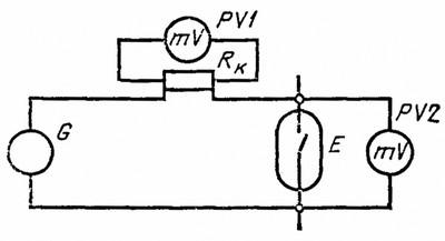измерение R